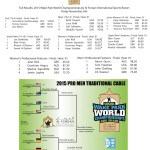 WPWs-Friday-Full-Results-Page-2-791x1024