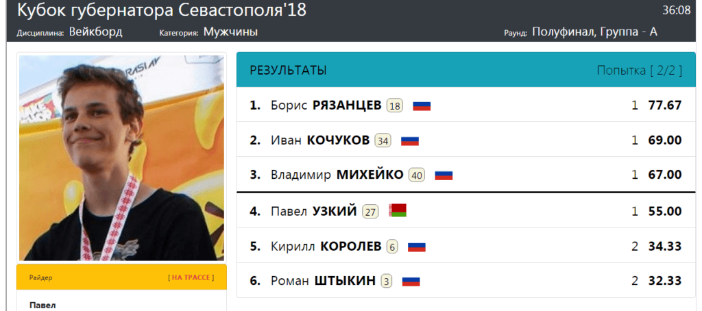 Белорус вейкбордист в полуфинале